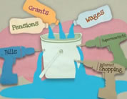 transition town video link; thumb of diagram showing inputs and outflows to a town's well being